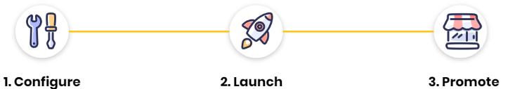 Configure - Launch - Promote